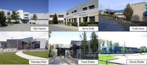 HỘI ĐỒNG TRƯỜNG TRUNG HỌC CÔNG LẬP LỚN NHẤT VANCOUVER, CANADA – SURREY SCHOOLS DISTRICT